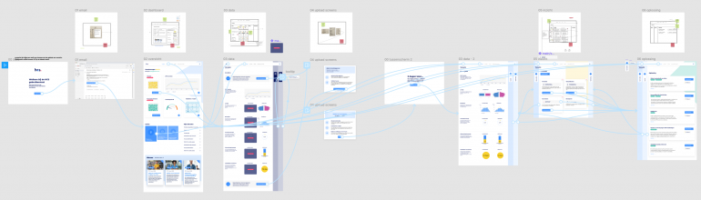 Prototyping in Figma.