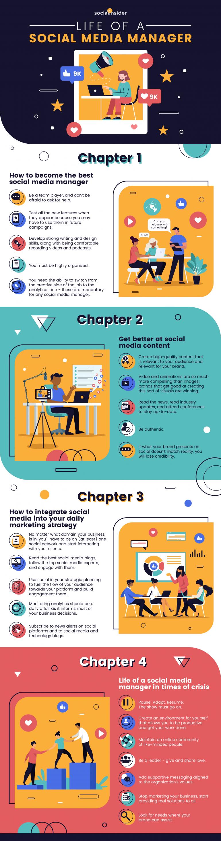 Life of a social media manager infographic van Socialinsider.