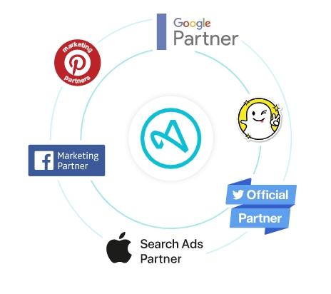 partners adjust