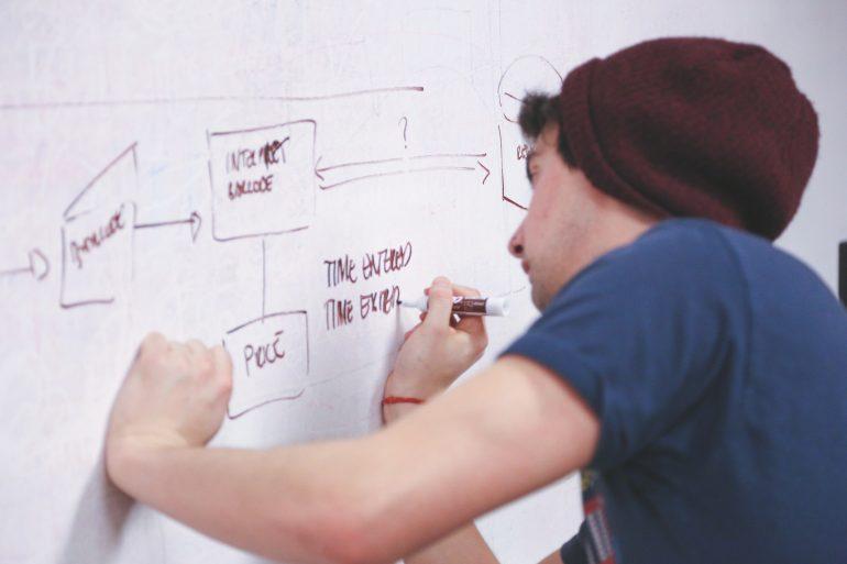 Startup strategie
