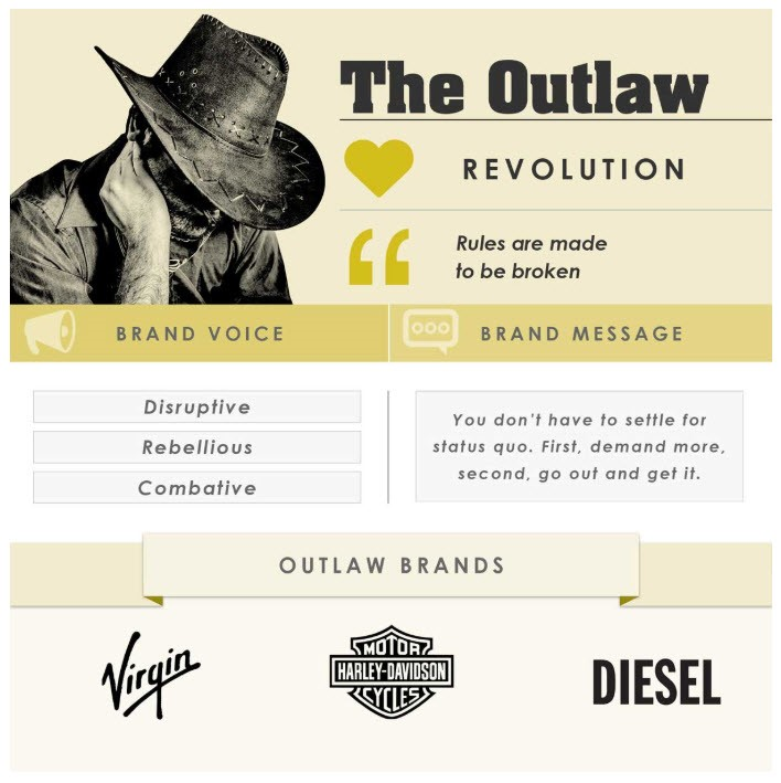 brand archetype the outlaw