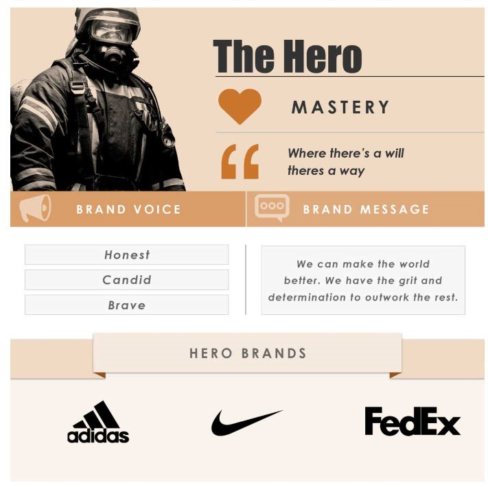 brand archetype the hero