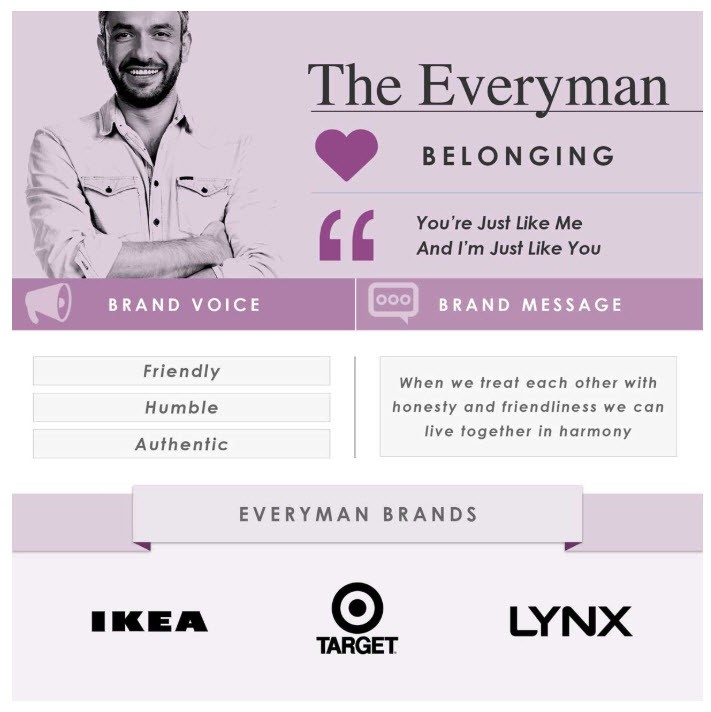 brand archetype the everyman