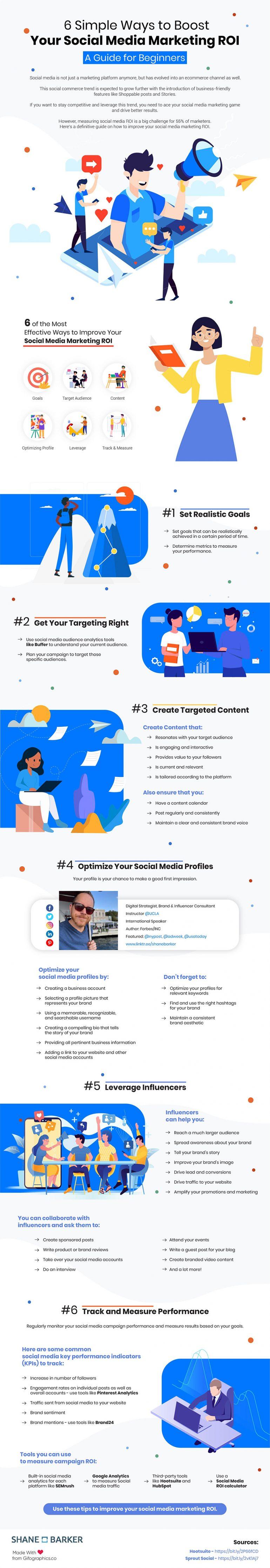 infographic voor je socialmediastrategie.