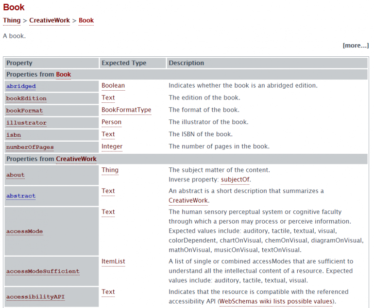 structured data book properties