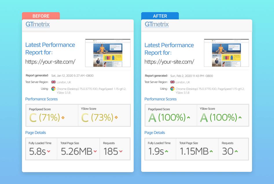 Screenshot van Google Page Speed Optimizer.