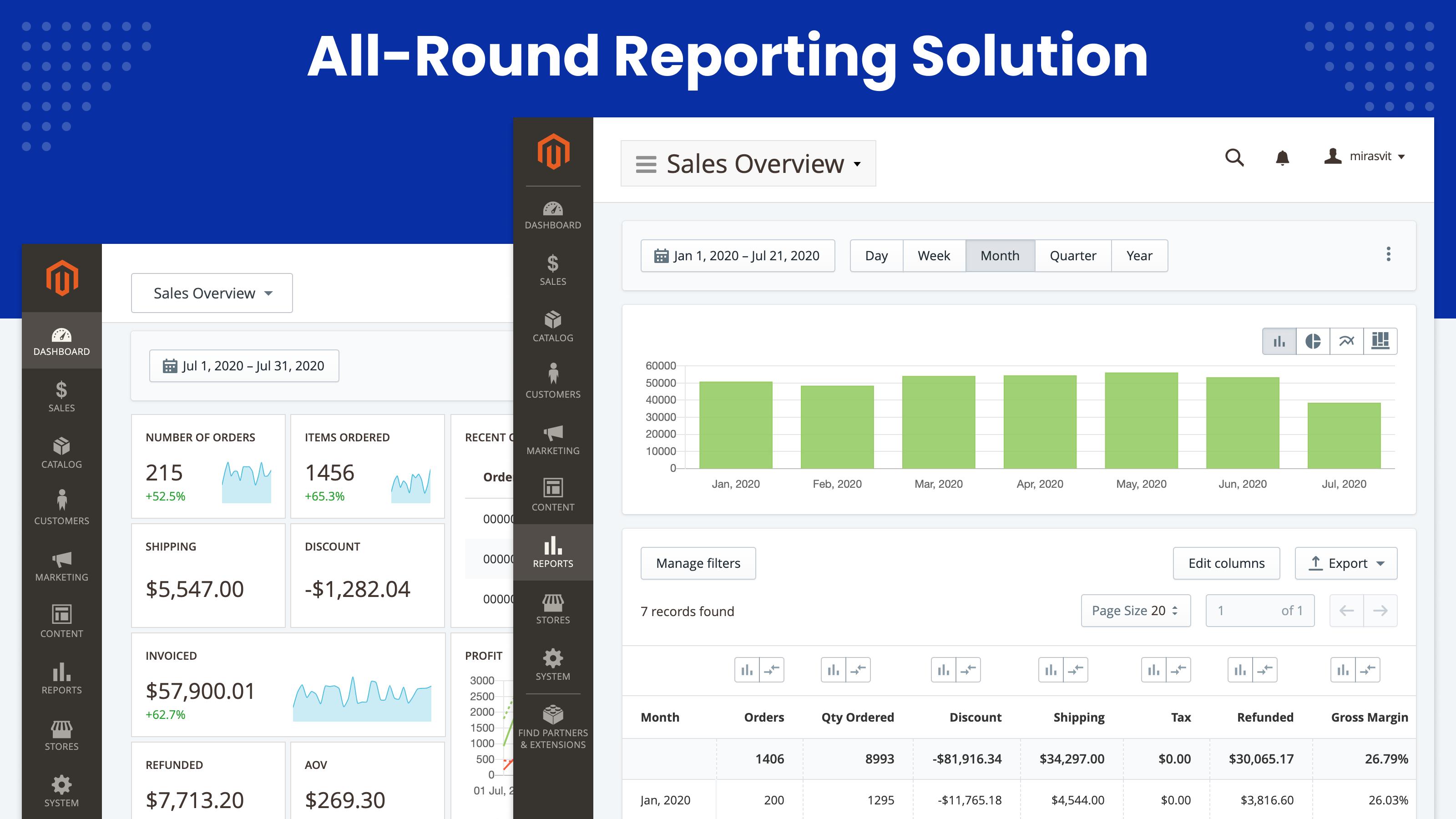 Screenshot van Advanced Reports.