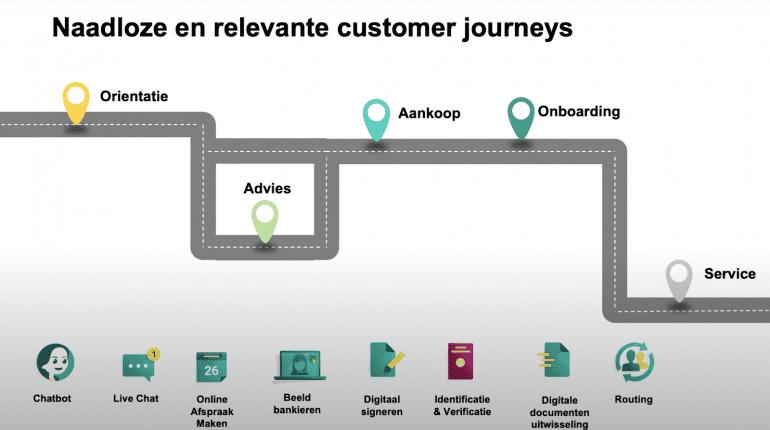 Naadloze customer journey ABN AMRO