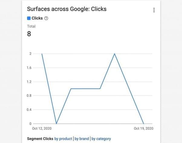 Voorbeeld grafiek.