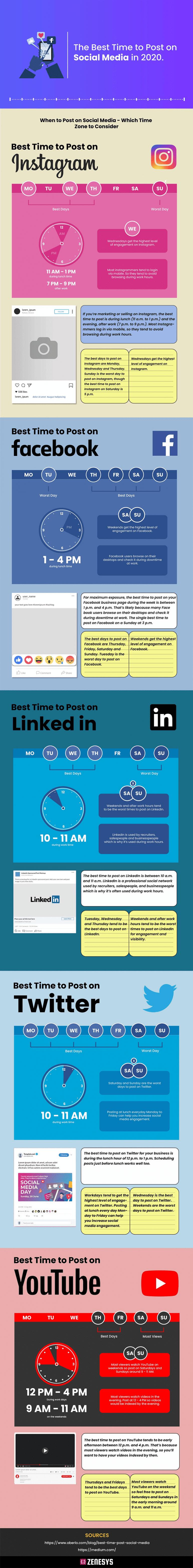social media tijdstip