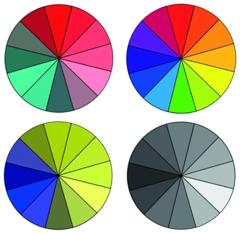 Kleurenpaletten voor kleurenblindheid.