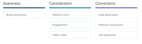 Awarenss consideration conversion