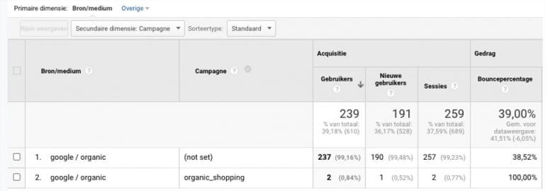 Google Shopping-resultaten in Analytics.