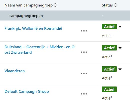 Campagnegroepen ingedeeld.