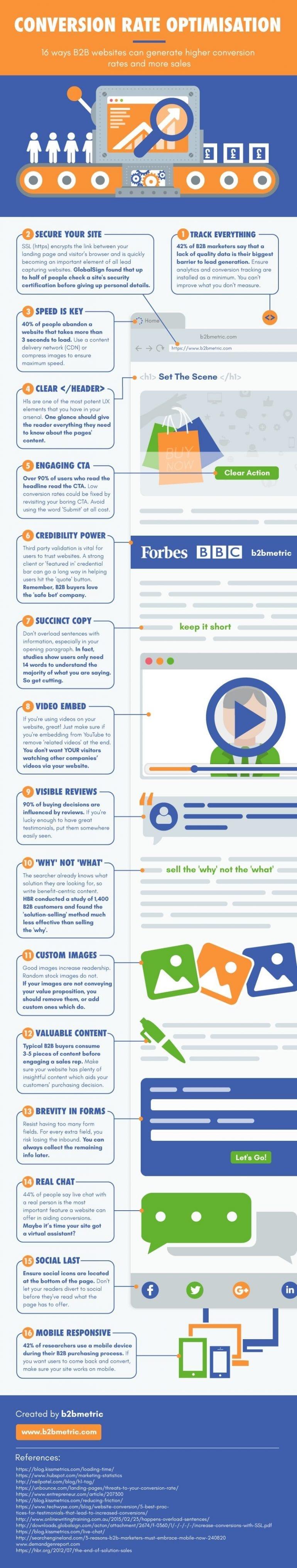 Infographic met 16 tips om je B2B-website te verbeteren.