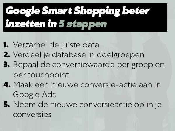 5 stappen om Google Shopping beter in te zetten.