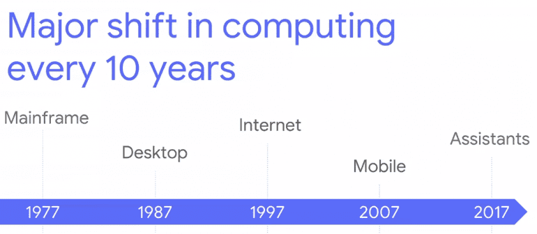 major shift in computing every 10 years