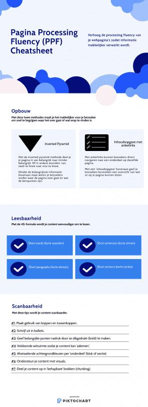 cheatsheet voor je webpagina's