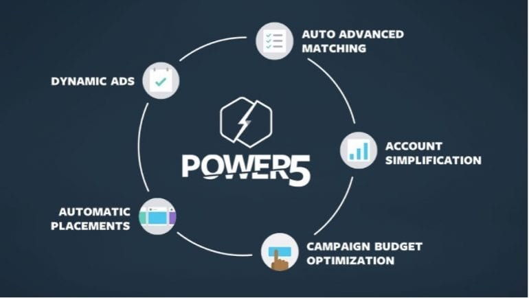 Power 5 Facebook