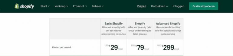 Kosten van Shopify.