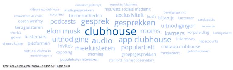 Clubhouse onderwerpen