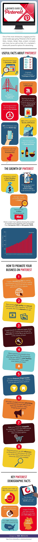 Aan de slag met Pinterest: een handige startersgids [infographic]