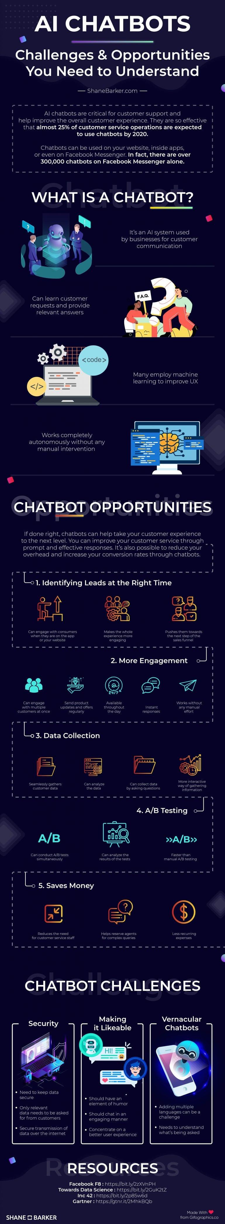 Infographic over kansen en uitdagingen van chatbots