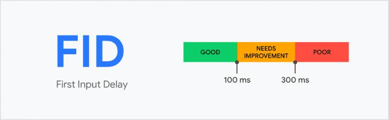 Google update FID-score