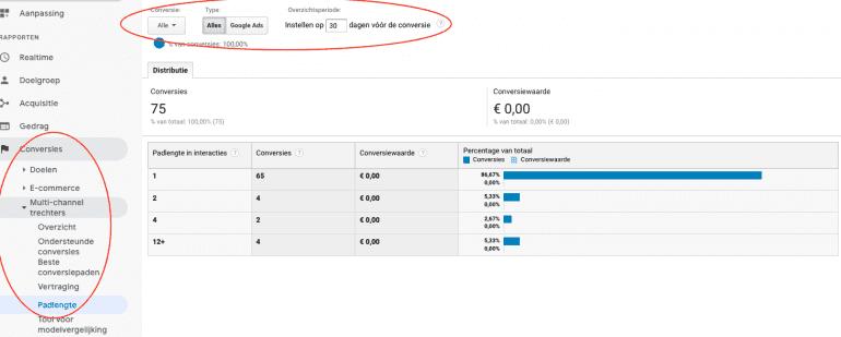 Het padlengte-rapport in Google Analytics.