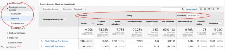 Zoekopdrachtenrapport in Google Analytics.