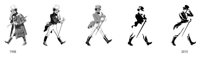 Evolutie van het Johnnie Walker logo